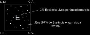 quaternario